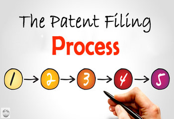 Filing a Patent for an Idea | Apply for a Patent